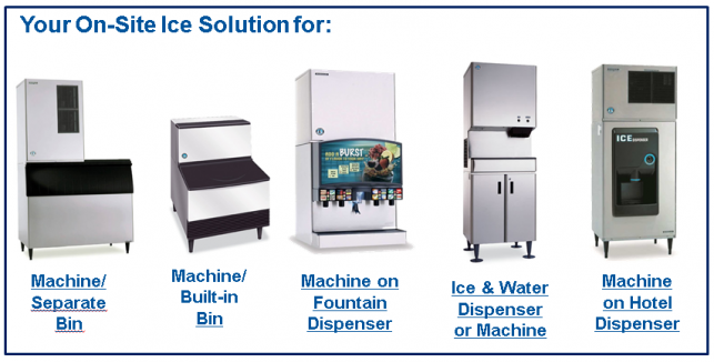 ice machine models