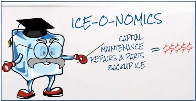 restaurants, ice makers, finance, ice machine repairs, ice machine maintenance