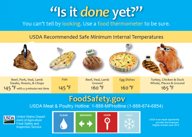 national food safety month, food borne illness