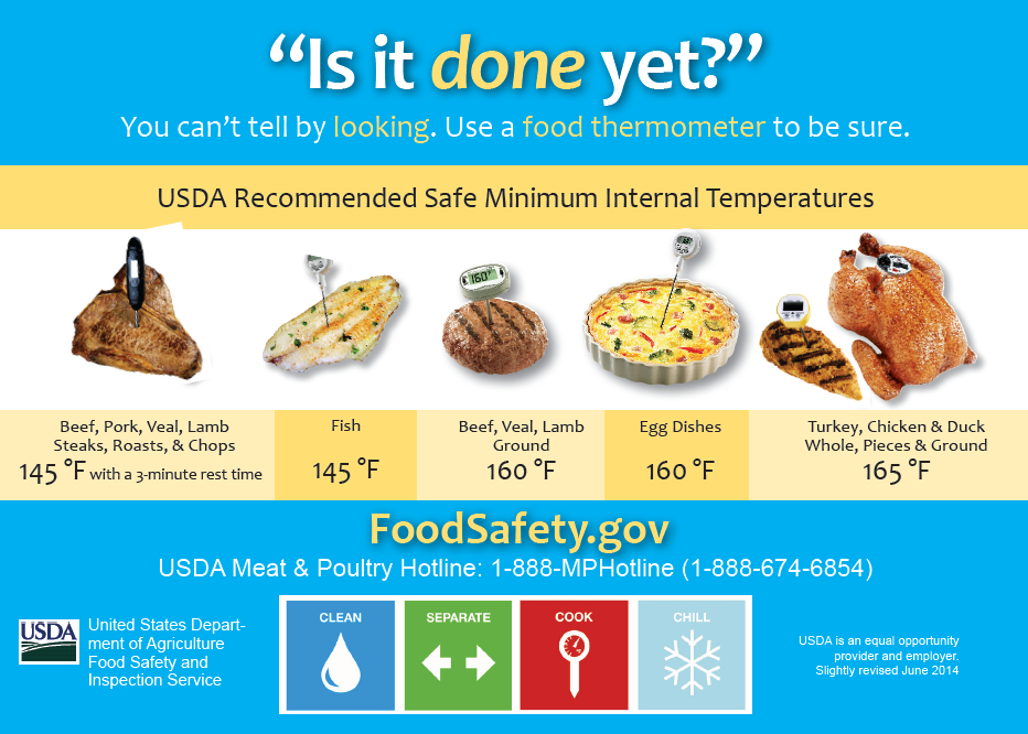 Health Inspection Food Temperatures
